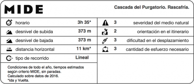 mide-cascada-purgatorio